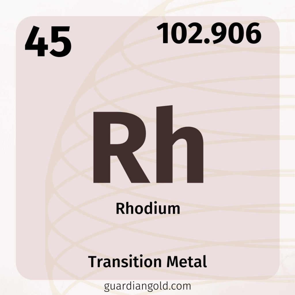 rhodium chemical symbol depicting the abbreviation of Rhodium as well as the atomic number and weight