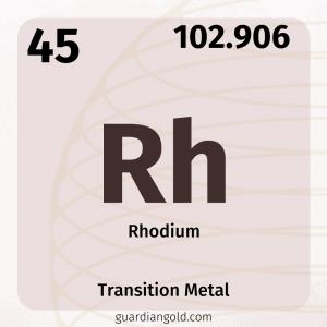 rhodium chemical symbol